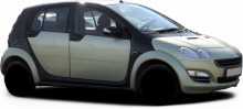 Smart ForFour  typ 454